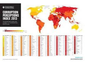 Percepción de la corrupción en España
