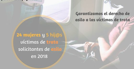 Principales resultados de #TratayAsilo 2018