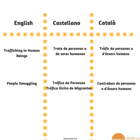 We contribute to the creation of new neologisms in Catalan